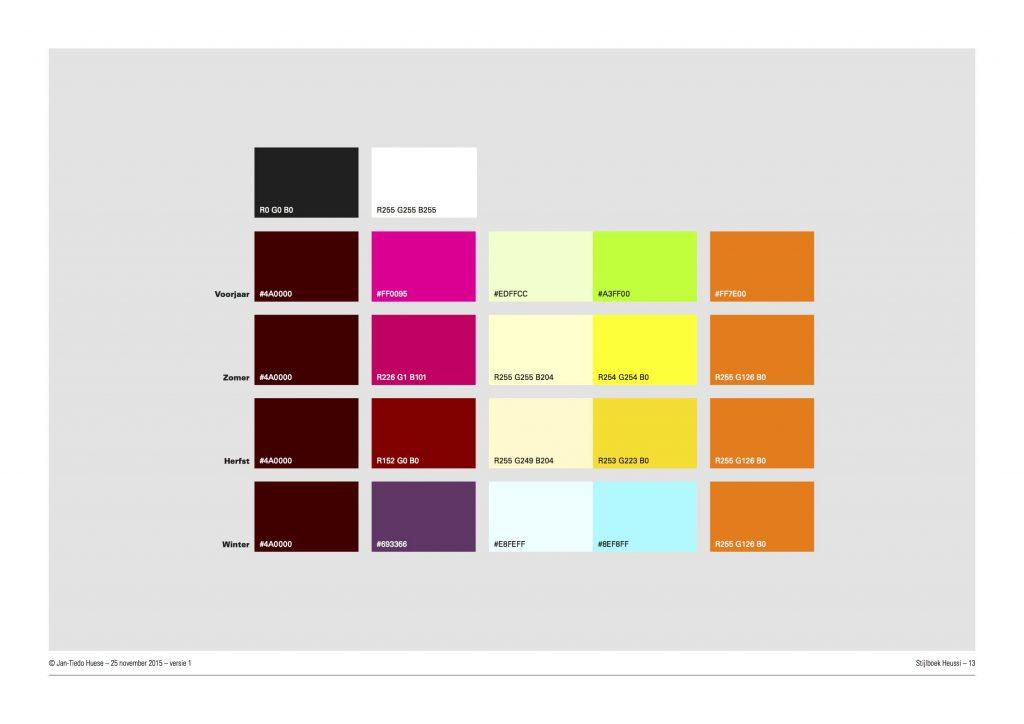 Conceptboek Webdesigner